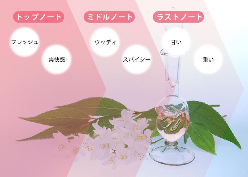 消えない香り02